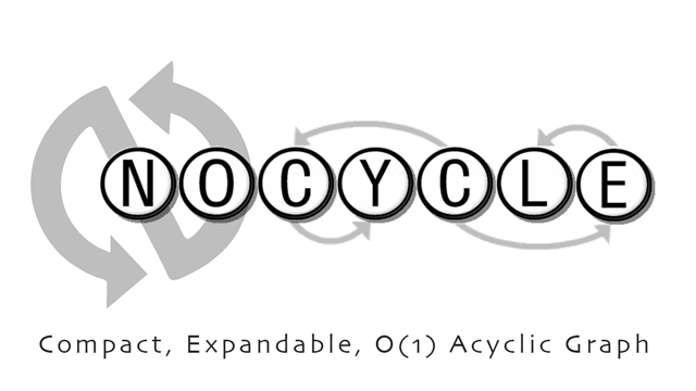Nocycle Logo